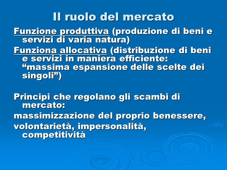 Il ruolo del mercato Funzione produttiva (produzione di beni e servizi di varia natura) Funziona allocativa (distribuzione di beni e servizi in manier
