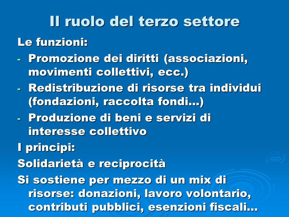 Il ruolo del terzo settore Le funzioni: - Promozione dei diritti (associazioni, movimenti collettivi, ecc.) - Redistribuzione di risorse tra individui