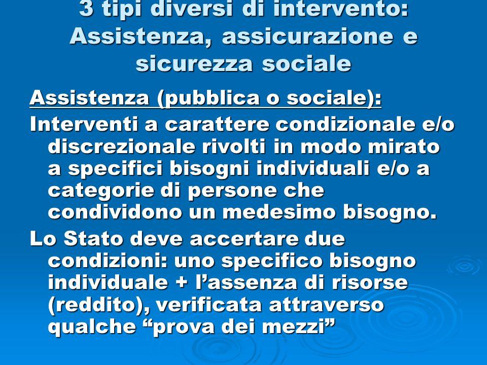 3 tipi diversi di intervento: Assistenza, assicurazione e sicurezza sociale Assistenza (pubblica o sociale): Interventi a carattere condizionale e/o d