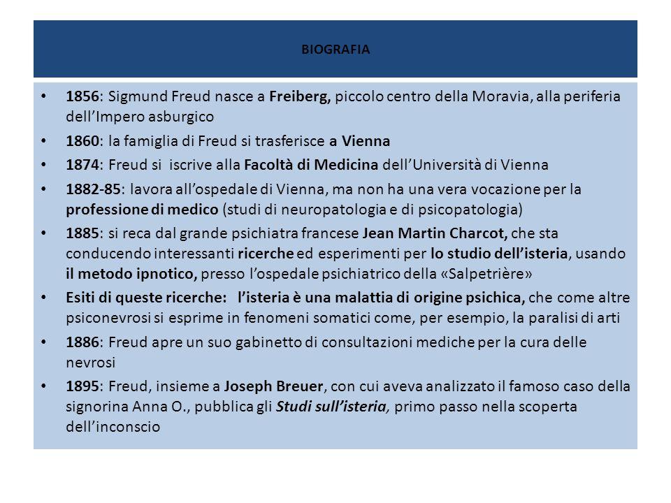 BIOGRAFIA 1856: Sigmund Freud nasce a Freiberg, piccolo centro della Moravia, alla periferia dell'Impero asburgico 1860: la famiglia di Freud si trasf