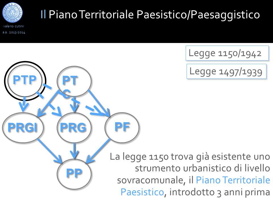 valerio cutini Il Piano Territoriale Paesistico/Paesaggistico a.a. 2013-2014 Legge 1150/1942 La legge 1150 trova già esistente uno strumento urbanisti