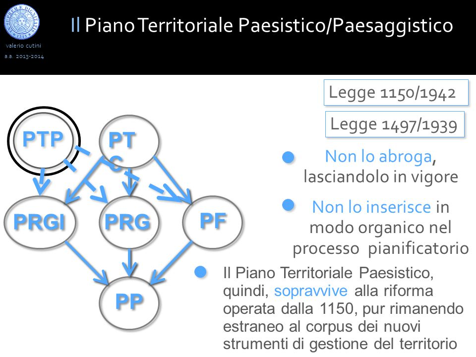 valerio cutini Il paesaggio in Italia prima del Piano Territoriale Paesistico a.a.