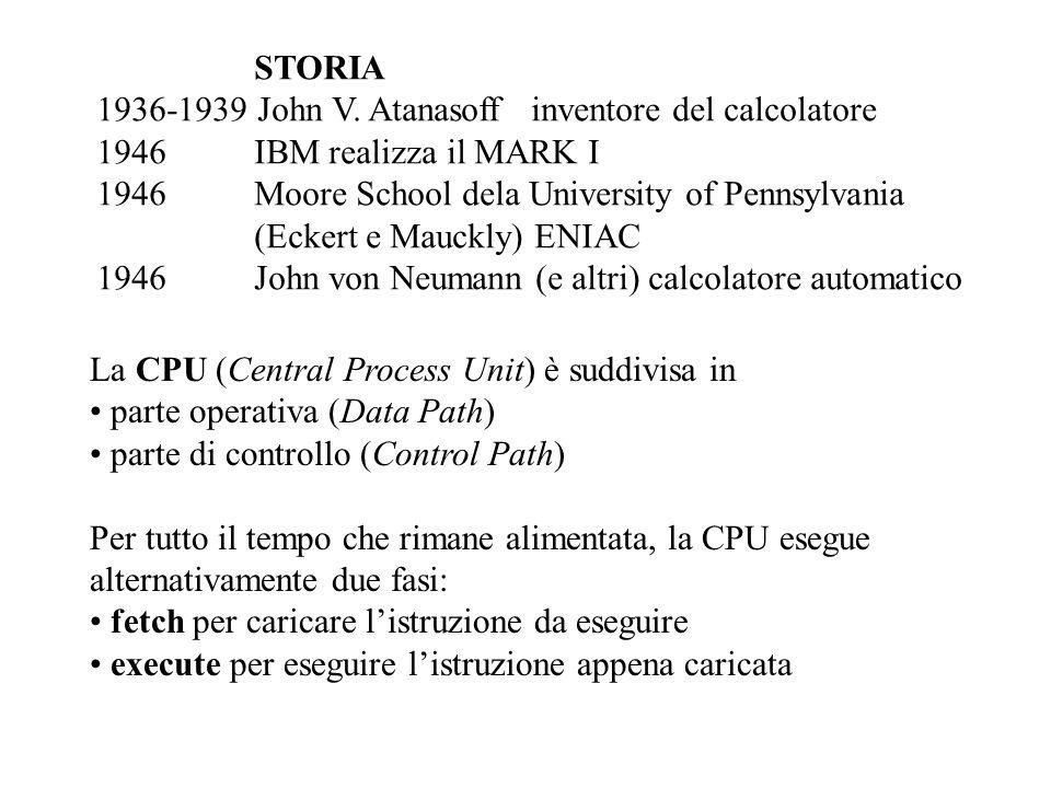 CPU tastiera mouse floppy hard disk I/O xx xx xx xx O U T P U T I N P U T video stampante floppy hard disk xx xx xx xx DB xx Architettura di von Neumann 1.