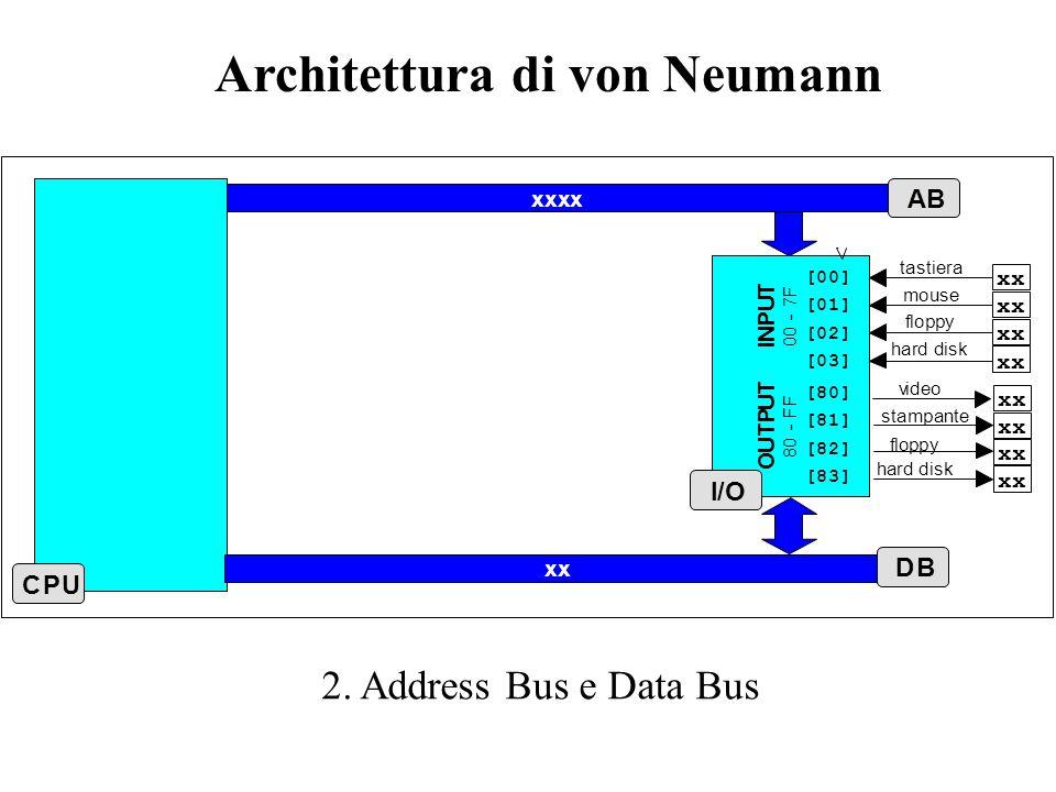 xx IR xxxx xx xx AL ALU xxxx T xxxx SI Architettura di von Neumann 3. La CPU