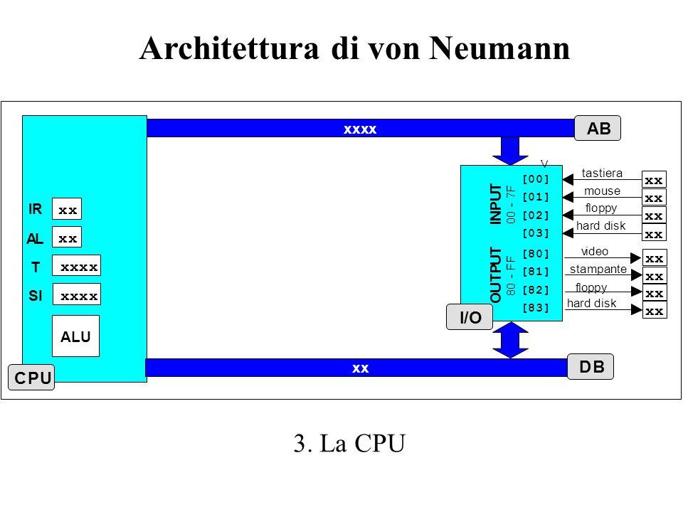 xx IR xxxx xx xx 0400 0400 - 0FFF RAM 0401 0402 0403 :::: 04FF xx xx xx :: xx xx AL ALU xxxx T xxxx SI R/W x Architettura di von Neumann 4.