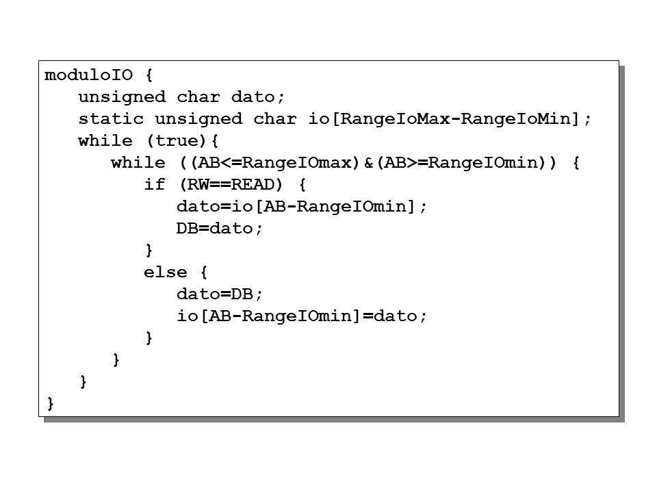 moduloIO { unsigned char dato; static unsigned char io[RangeIoMax-RangeIoMin]; while (true){ while ((AB =RangeIOmin)) { if (RW==READ) { dato=io[AB-RangeIOmin]; DB=dato; } else { dato=DB; io[AB-RangeIOmin]=dato; } moduloIO { unsigned char dato; static unsigned char io[RangeIoMax-RangeIoMin]; while (true){ while ((AB =RangeIOmin)) { if (RW==READ) { dato=io[AB-RangeIOmin]; DB=dato; } else { dato=DB; io[AB-RangeIOmin]=dato; }