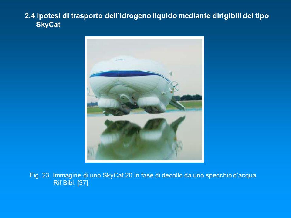 2.4 Ipotesi di trasporto dell'idrogeno liquido mediante dirigibili del tipo SkyCat Fig.