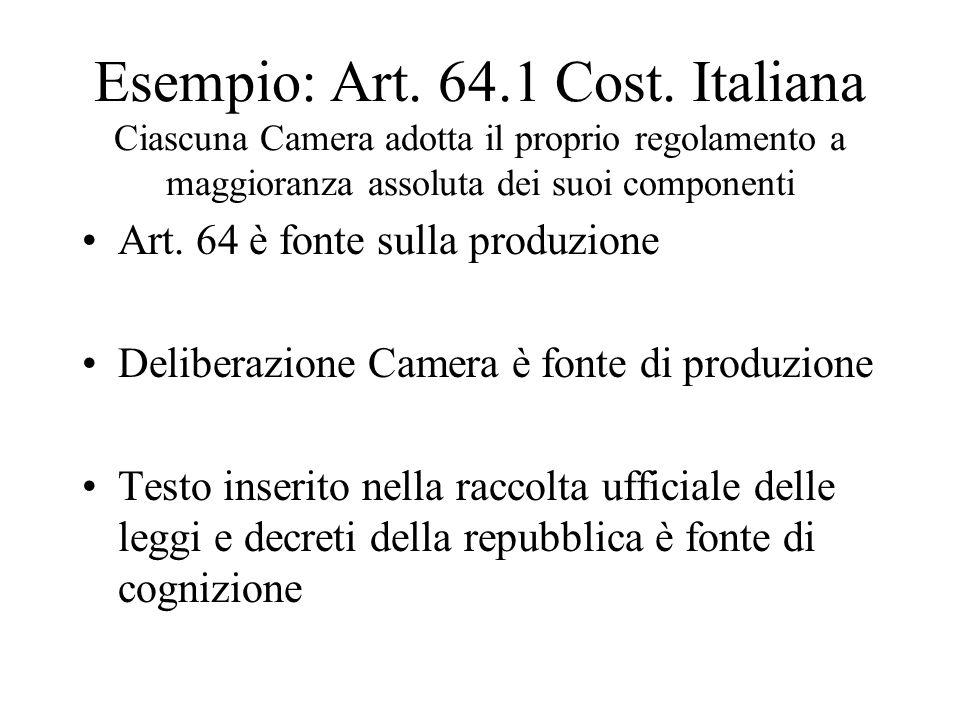 Esempio: Art.64.1 Cost.