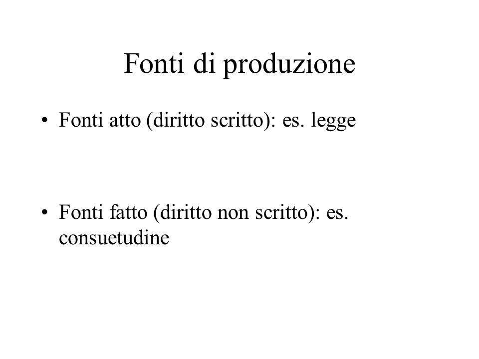 Fonti di produzione Fonti atto (diritto scritto): es.