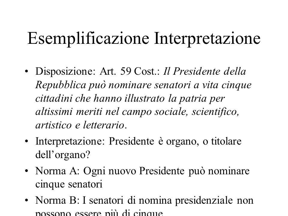 Esemplificazione Interpretazione Disposizione: Art.
