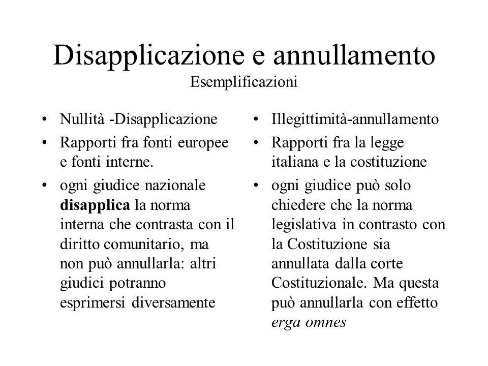 Disapplicazione e annullamento Esemplificazioni Nullità -Disapplicazione Rapporti fra fonti europee e fonti interne.