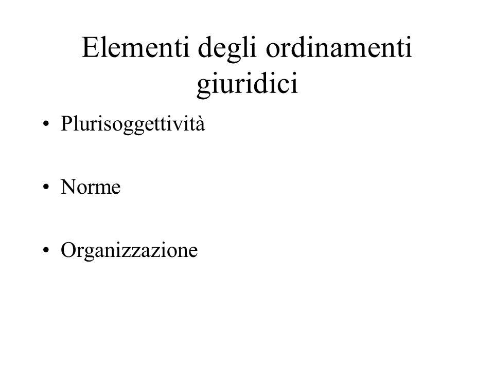 Elementi degli ordinamenti giuridici Plurisoggettività Norme Organizzazione