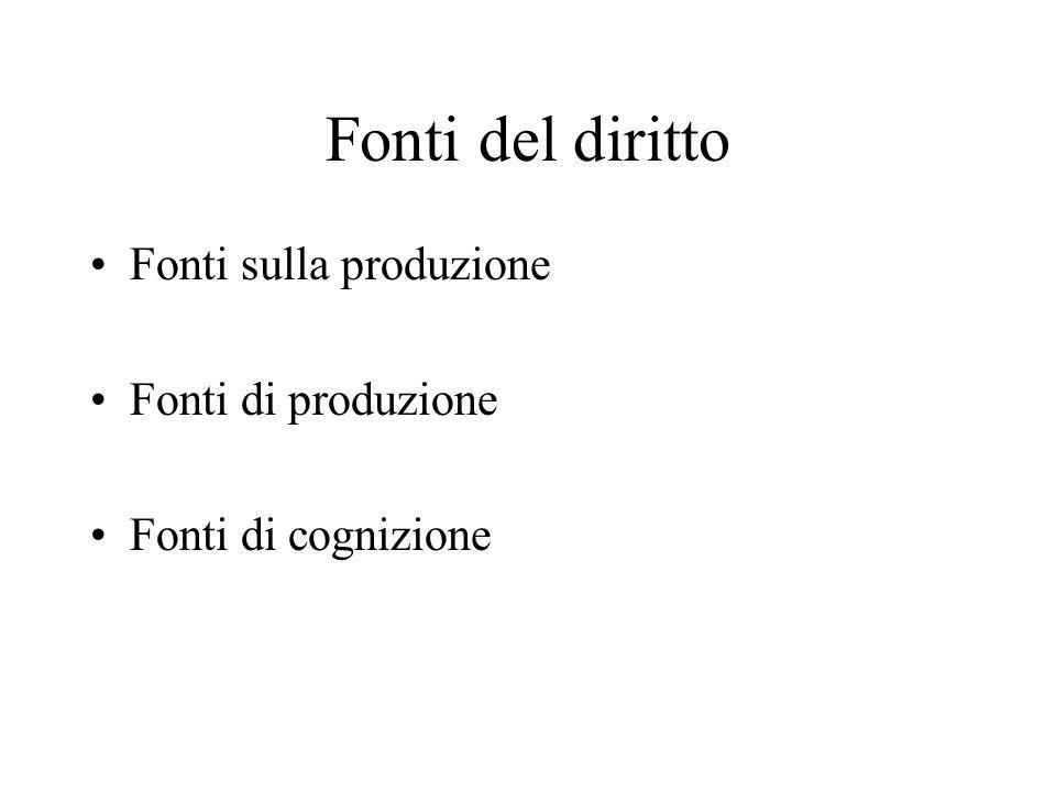 Fonti del diritto Fonti sulla produzione Fonti di produzione Fonti di cognizione