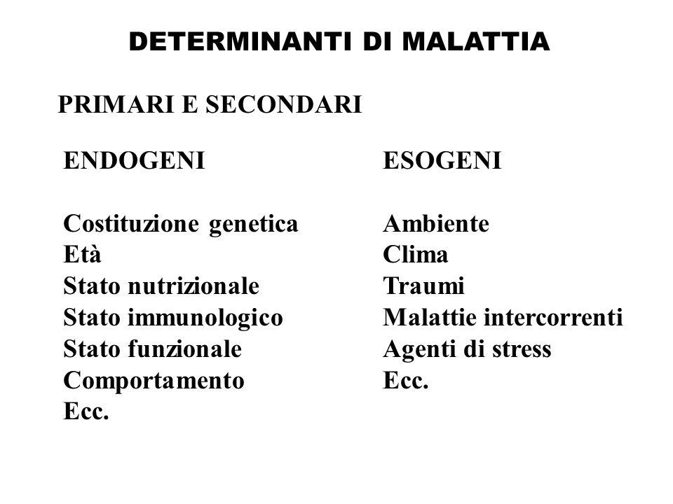 DETERMINANTI DI MALATTIA PRIMARI E SECONDARI ENDOGENI Costituzione genetica Età Stato nutrizionale Stato immunologico Stato funzionale Comportamento Ecc.