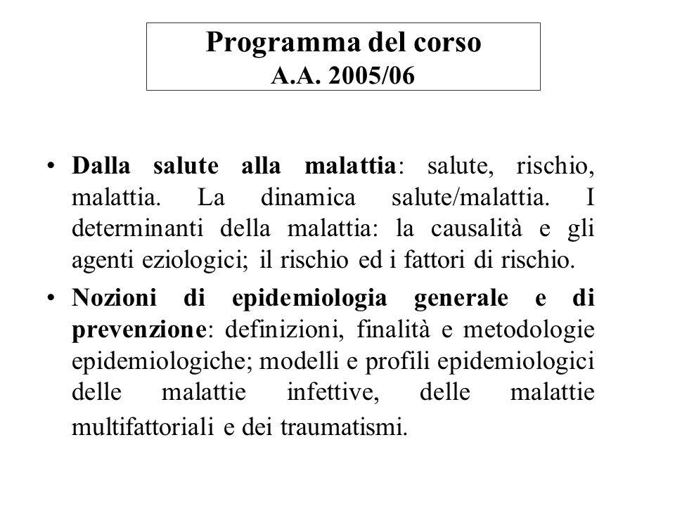 Programma del corso Principi generali di prevenzione individuale, comunitaria e collettiva.