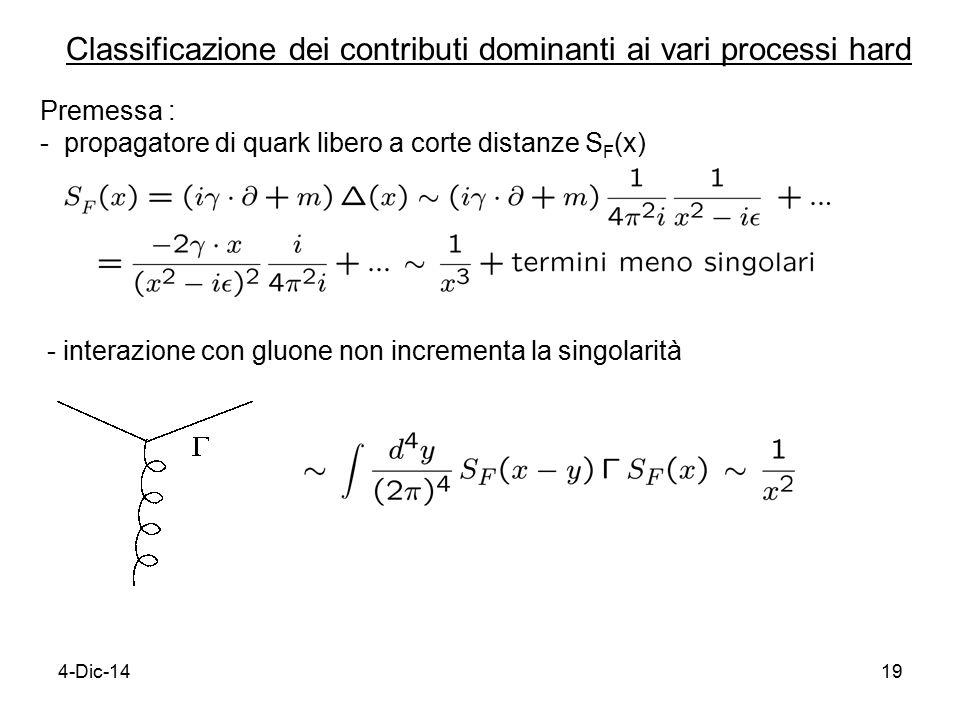 4-Dic-1419 Classificazione dei contributi dominanti ai vari processi hard Premessa : - propagatore di quark libero a corte distanze S F (x) - interazione con gluone non incrementa la singolarità