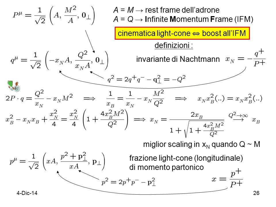 4-Dic-1426 A = M → rest frame dell'adrone A = Q → Infinite Momentum Frame (IFM) definizioni : invariante di Nachtmann frazione light-cone (longitudinale) di momento partonico miglior scaling in x N quando Q ~ M cinematica light-cone ⇔ boost all'IFM