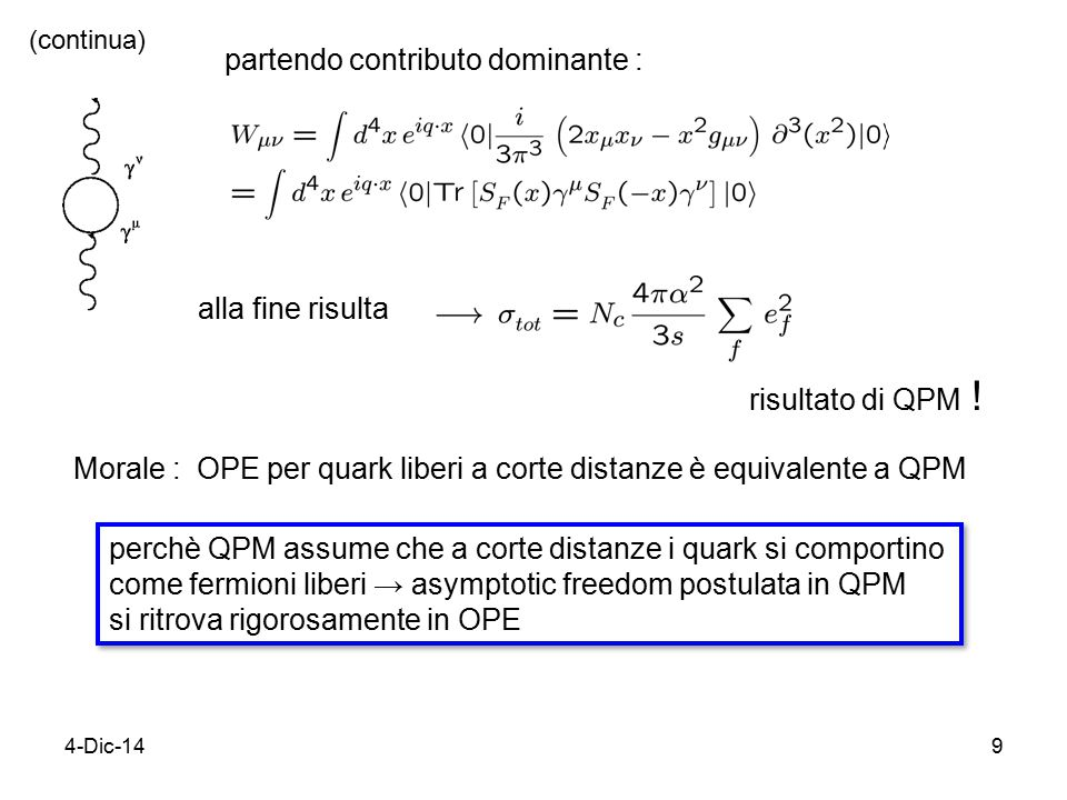 4-Dic-149 alla fine risulta Morale : OPE per quark liberi a corte distanze è equivalente a QPM perchè QPM assume che a corte distanze i quark si comportino come fermioni liberi → asymptotic freedom postulata in QPM si ritrova rigorosamente in OPE perchè QPM assume che a corte distanze i quark si comportino come fermioni liberi → asymptotic freedom postulata in QPM si ritrova rigorosamente in OPE partendo contributo dominante : (continua) risultato di QPM !