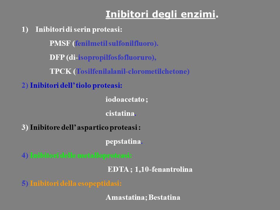 Inibitori degli enzimi. 1)Inibitori di serin proteasi: PMSF (fenilmetil sulfonilfluoro). DFP (di-isopropilfosfofluoruro), TPCK (Tosilfenilalanil-cloro