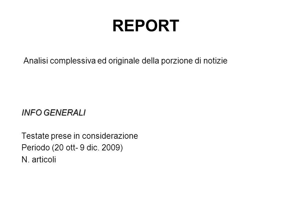 REPORT Analisi complessiva ed originale della porzione di notizie INFO GENERALI Testate prese in considerazione Periodo (20 ott- 9 dic.
