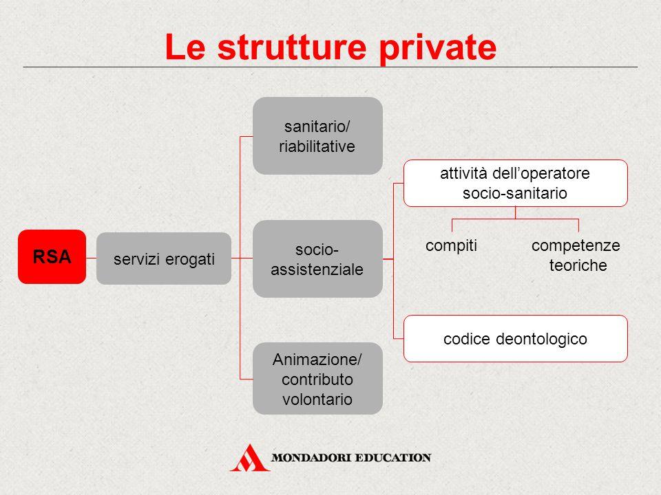 RSA Le strutture private sanitario/ riabilitative Animazione/ contributo volontario attività dell'operatore socio-sanitario codice deontologico serviz