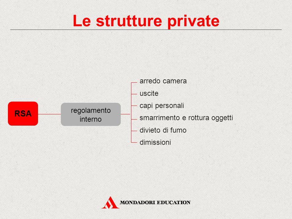 Le strutture private arredo camera uscite capi personali smarrimento e rottura oggetti divieto di fumo dimissioni regolamento interno RSA