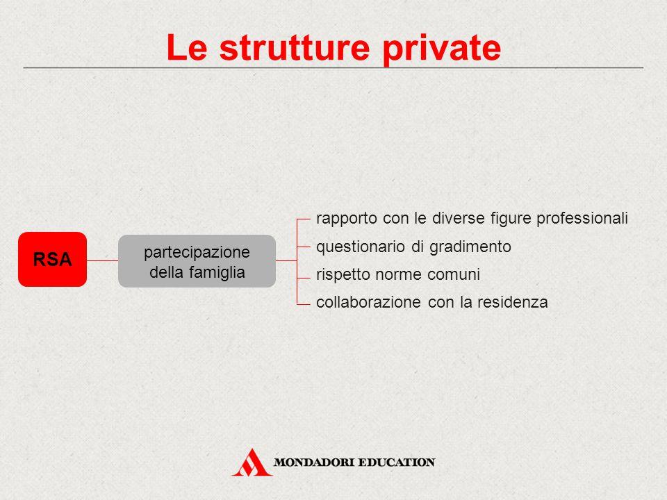 Le strutture private rapporto con le diverse figure professionali questionario di gradimento rispetto norme comuni collaborazione con la residenza par