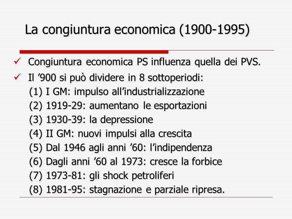 La congiuntura economica (1900-1995) (1) - I GM: impulso all'industrializzazione (1) - I GM: impulso all'industrializzazione Paesi occidentali = produzione bellica, che riduce quella di beni di consumo.