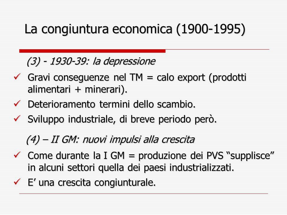 La congiuntura economica (1900-1995) (5) - Dal 1946 agli anni '60: l'indipendenza (5) - Dal 1946 agli anni '60: l'indipendenza L'illusoria euforia dell'indipendenza.