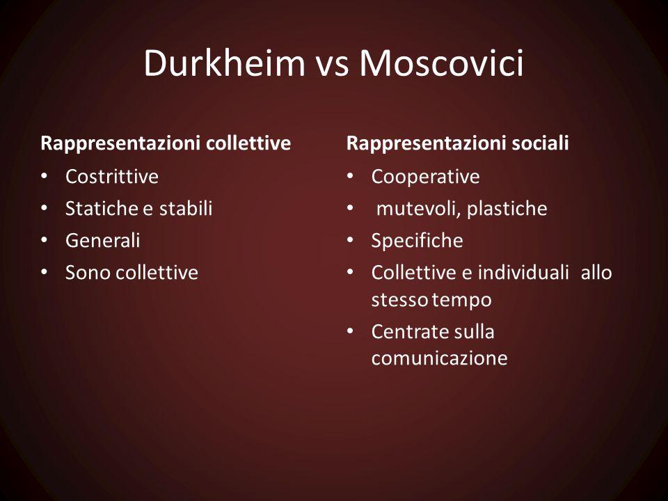 Durkheim vs Moscovici Rappresentazioni collettive Costrittive Statiche e stabili Generali Sono collettive Rappresentazioni sociali Cooperative mutevol