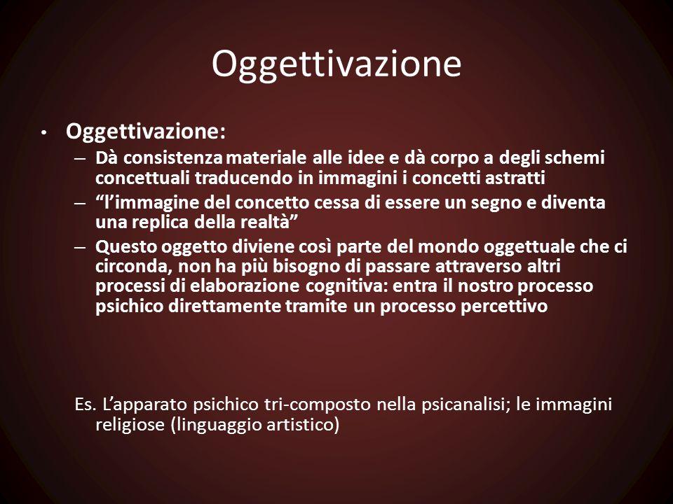 Oggettivazione Oggettivazione: – Dà consistenza materiale alle idee e dà corpo a degli schemi concettuali traducendo in immagini i concetti astratti –