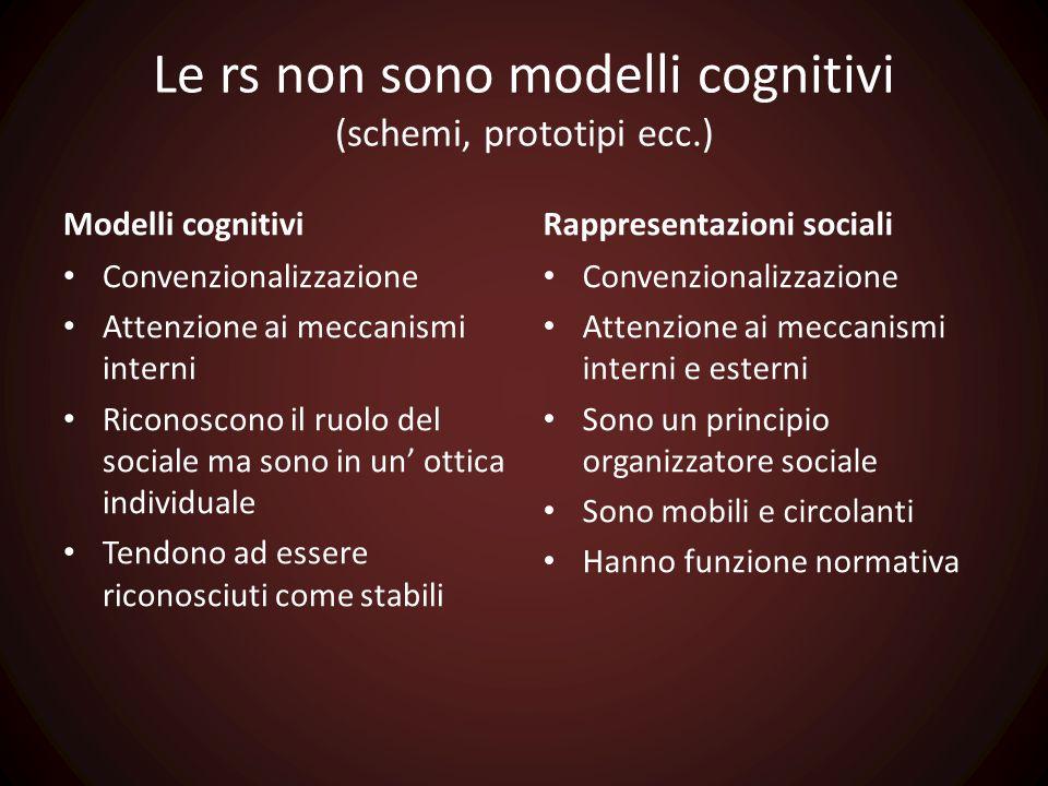 Le rs non sono modelli cognitivi (schemi, prototipi ecc.) Modelli cognitivi Convenzionalizzazione Attenzione ai meccanismi interni Riconoscono il ruol