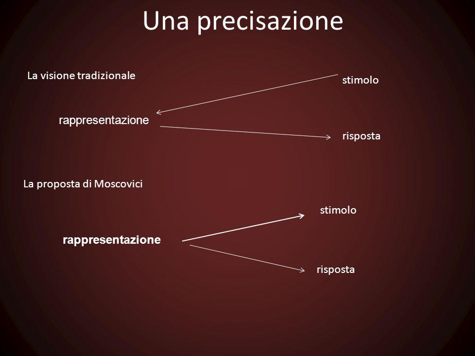 rappresentazione risposta stimolo risposta rappresentazione La proposta di Moscovici La visione tradizionale Una precisazione