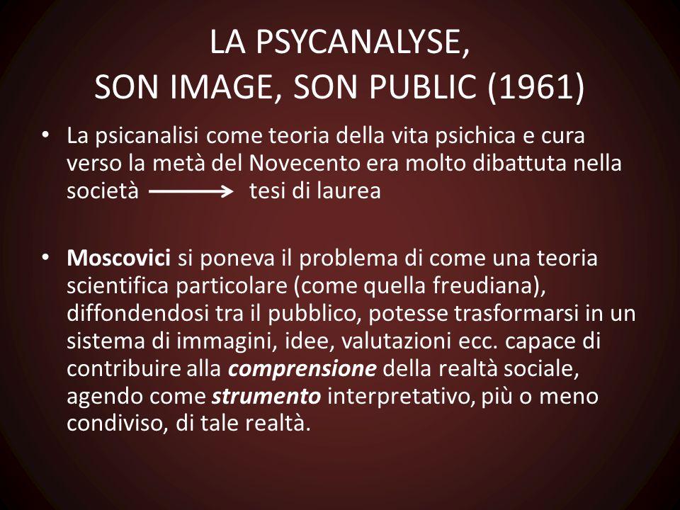 LA PSYCANALYSE, SON IMAGE, SON PUBLIC (1961) La psicanalisi come teoria della vita psichica e cura verso la metà del Novecento era molto dibattuta nel
