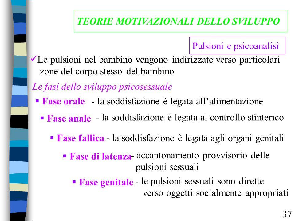 Pulsioni e psicoanalisi TEORIE MOTIVAZIONALI DELLO SVILUPPO 37 Le fasi dello sviluppo psicosessuale  Fase orale  Fase anale  Fase fallica  Fase di