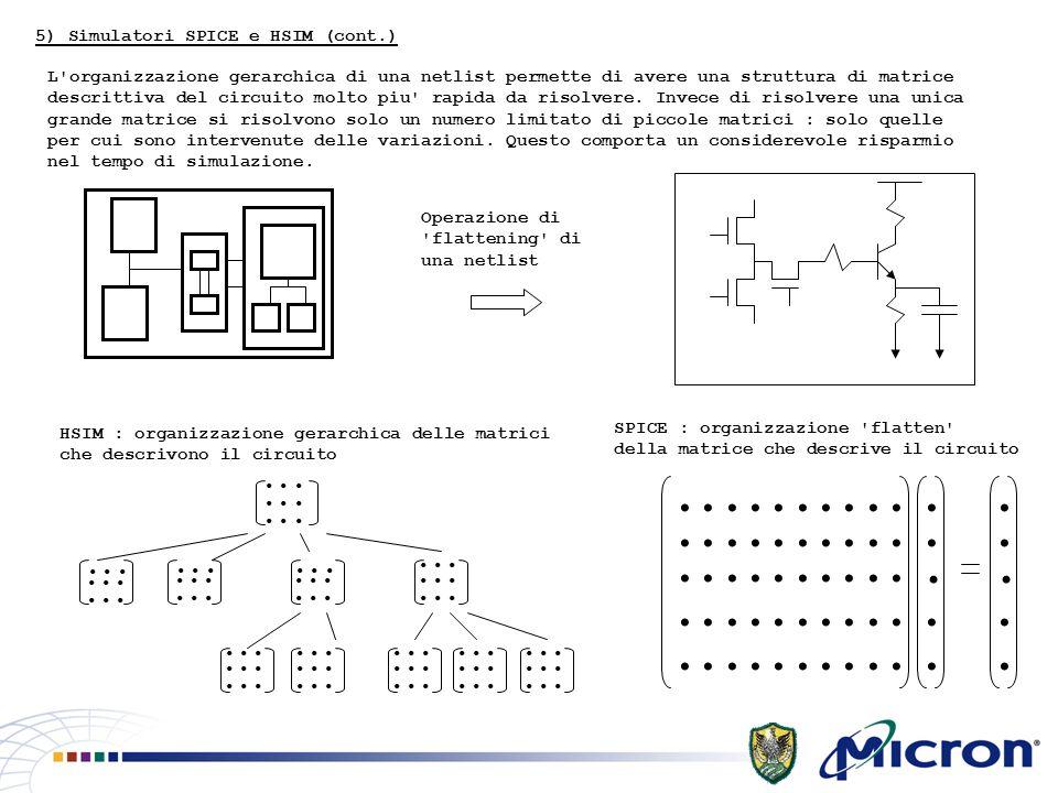 5) Simulatori SPICE e HSIM (cont.) L organizzazione gerarchica di una netlist permette di avere una struttura di matrice descrittiva del circuito molto piu rapida da risolvere.