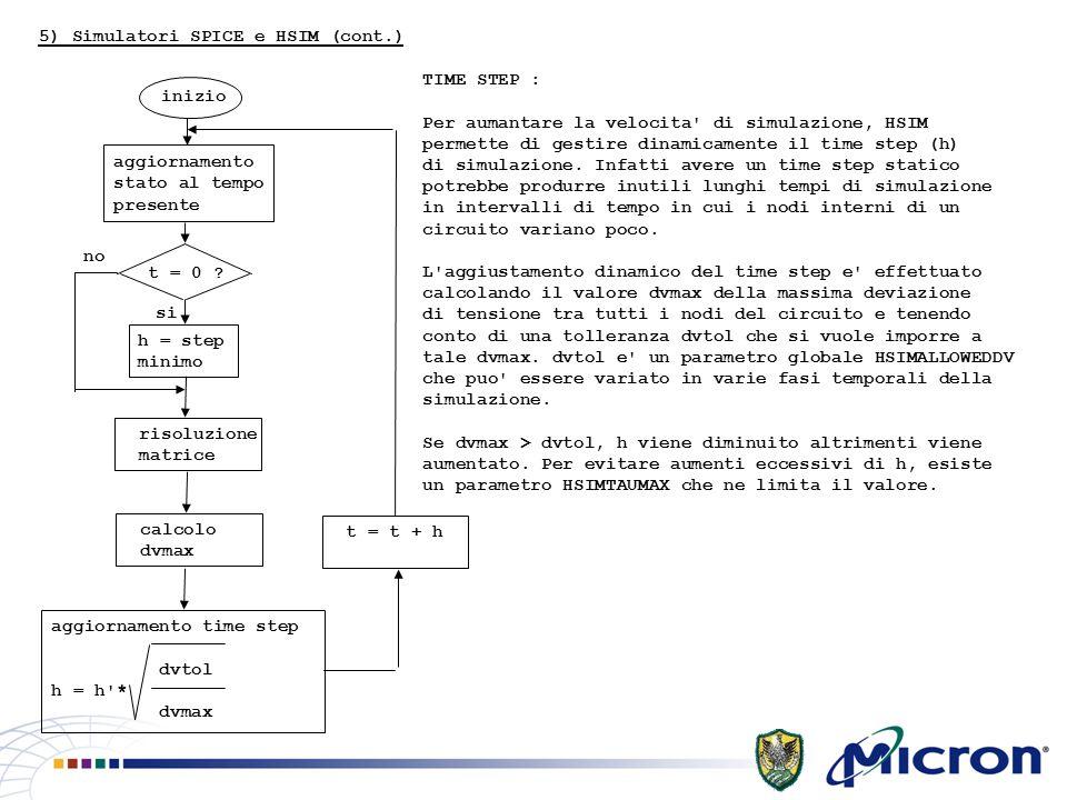 TIME STEP : Per aumantare la velocita di simulazione, HSIM permette di gestire dinamicamente il time step (h) di simulazione.