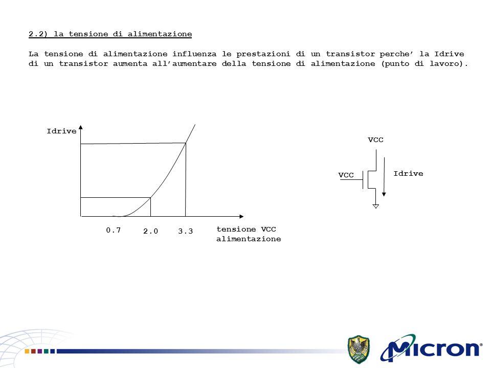2.2) la tensione di alimentazione La tensione di alimentazione influenza le prestazioni di un transistor perche' la Idrive di un transistor aumenta all'aumentare della tensione di alimentazione (punto di lavoro).