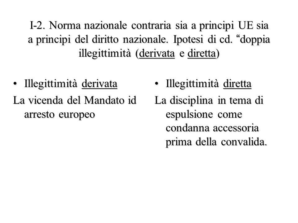 """I-2. Norma nazionale contraria sia a principi UE sia a principi del diritto nazionale. Ipotesi di cd. """"doppia illegittimità (derivata e diretta) Illeg"""