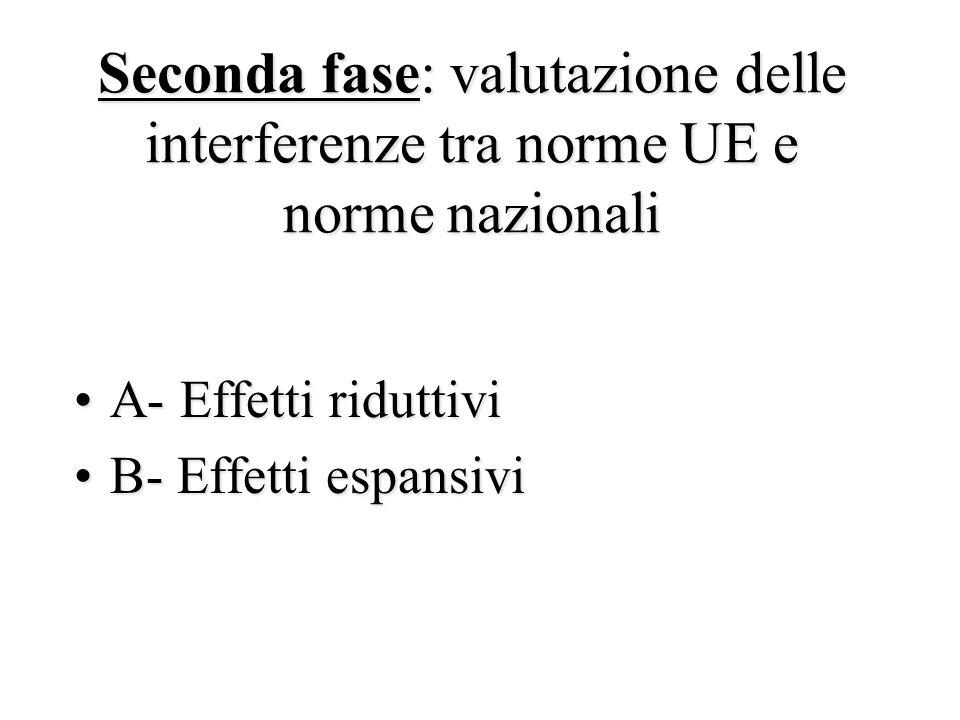 A- Effetti riduttiviA- Effetti riduttivi B- Effetti espansiviB- Effetti espansivi Seconda fase: valutazione delle interferenze tra norme UE e norme na
