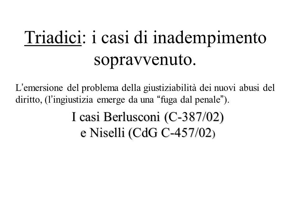 Triadici Triadici: i casi di inadempimento sopravvenuto. L'emersione del problema della giustiziabilità dei nuovi abusi del diritto, (l'ingiustizia em