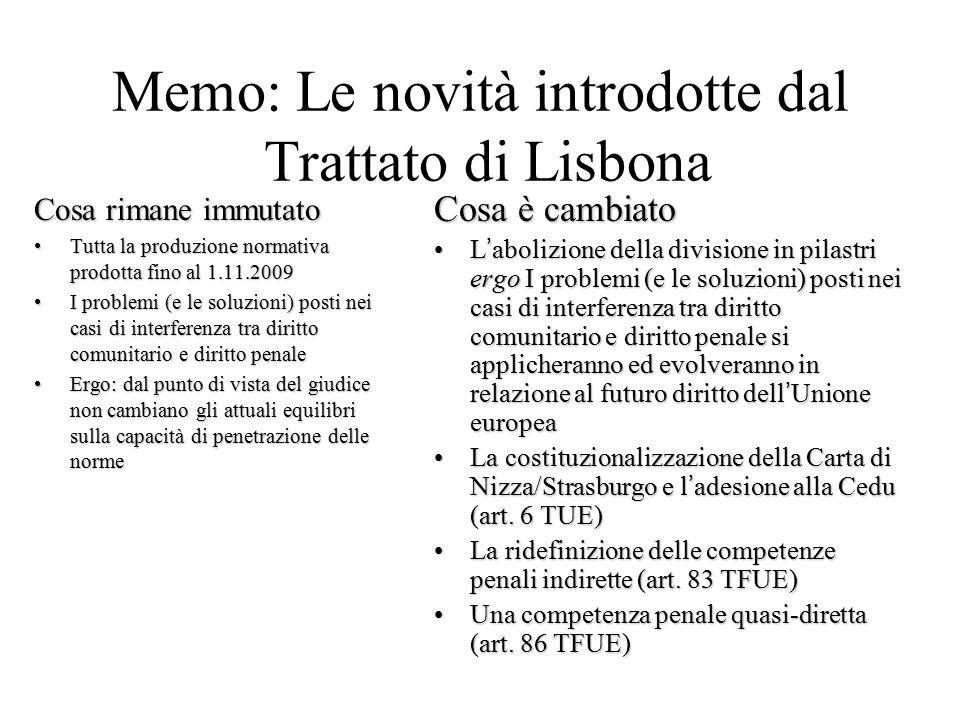 Memo: Le novità introdotte dal Trattato di Lisbona Cosa rimane immutato Tutta la produzione normativa prodotta fino al 1.11.2009Tutta la produzione no