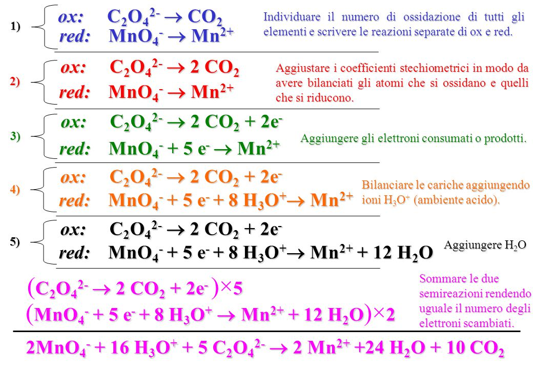 ox:C 2 O 4 2-  CO 2 red:MnO 4 -  Mn 2+ 1) ox:C 2 O 4 2-  2 CO 2 red:MnO 4 -  Mn 2+ 2) 3) ox:C 2 O 4 2-  2 CO 2 + 2e - red:MnO 4 - + 5 e -  Mn 2+
