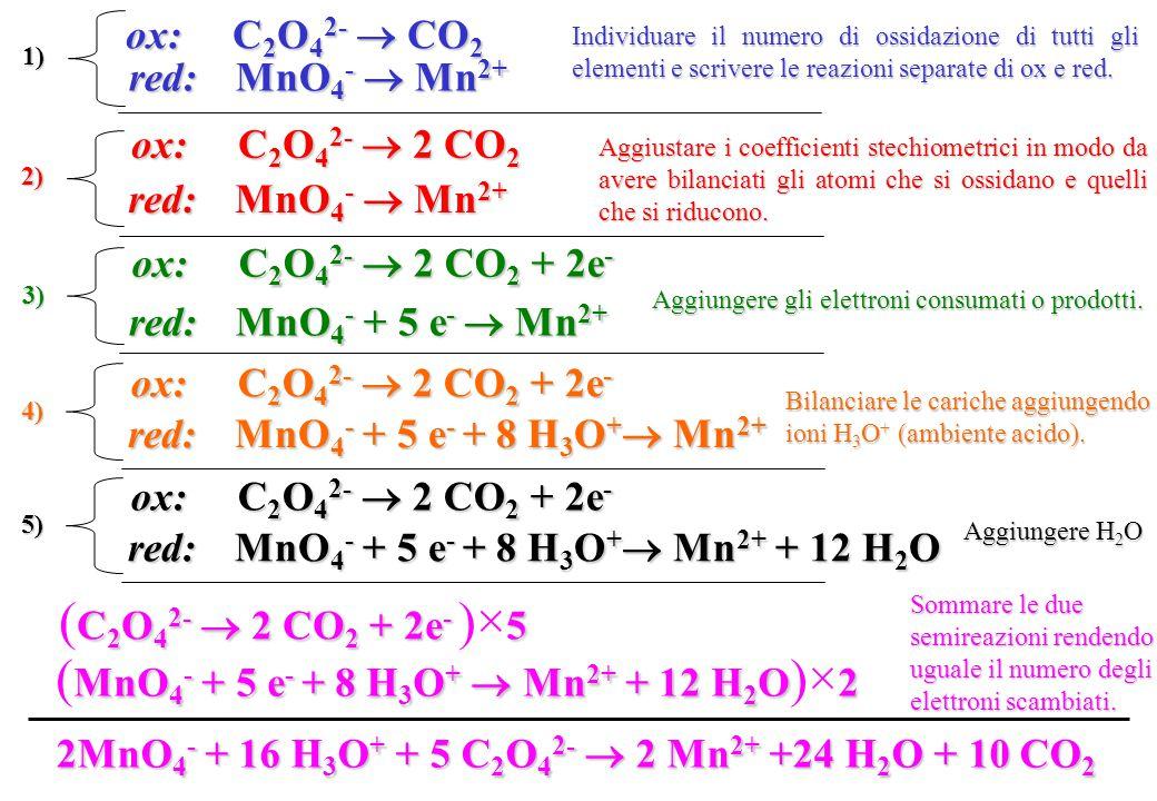 ox:C 2 O 4 2-  CO 2 red:MnO 4 -  Mn 2+ 1) ox:C 2 O 4 2-  2 CO 2 red:MnO 4 -  Mn 2+ 2) 3) ox:C 2 O 4 2-  2 CO 2 + 2e - red:MnO 4 - + 5 e -  Mn 2+