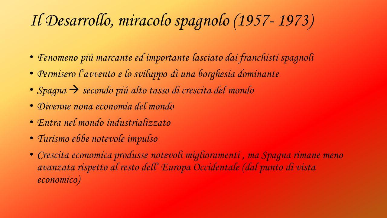 Il Desarrollo, miracolo spagnolo (1957- 1973) Fenomeno piú marcante ed importante lasciato dai franchisti spagnoli Permisero l'avvento e lo sviluppo d