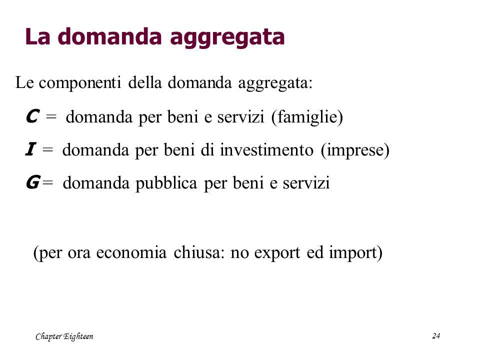 Chapter Eighteen24 La domanda aggregata Le componenti della domanda aggregata: C = domanda per beni e servizi (famiglie) I = domanda per beni di inves