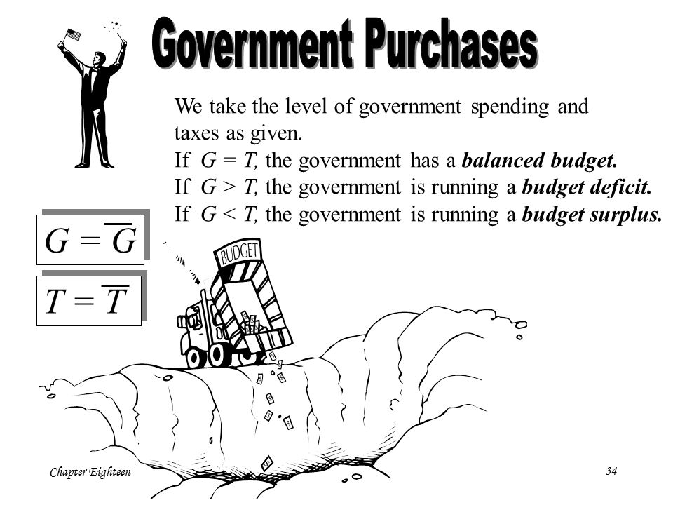 Chapter Eighteen34 We take the level of government spending and taxes as given. If G = T, the government has a balanced budget. If G > T, the governme