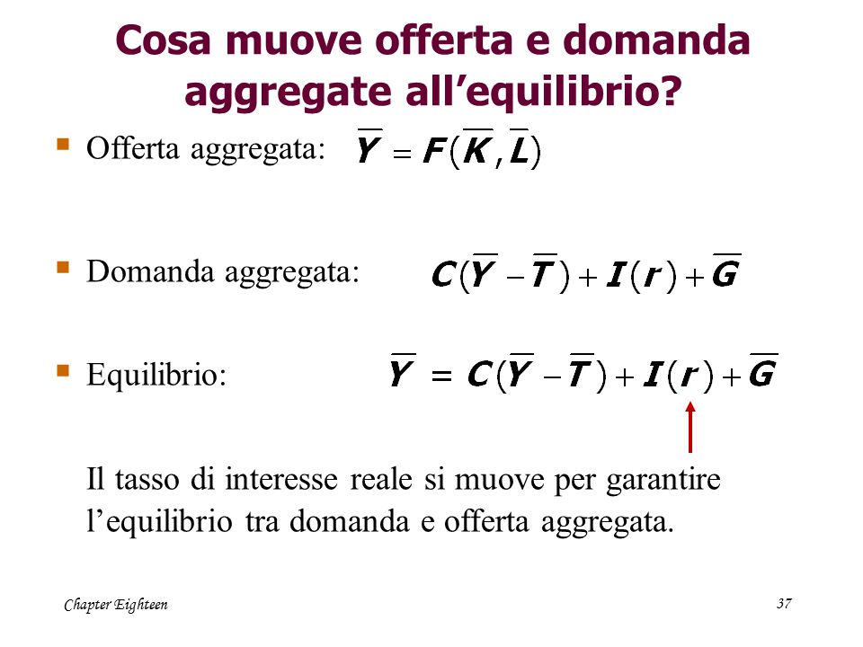 Chapter Eighteen37 Cosa muove offerta e domanda aggregate all'equilibrio.