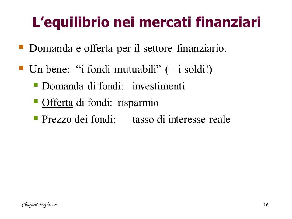 """Chapter Eighteen39 L'equilibrio nei mercati finanziari  Domanda e offerta per il settore finanziario.  Un bene: """"i fondi mutuabili"""" (= i soldi!)  D"""