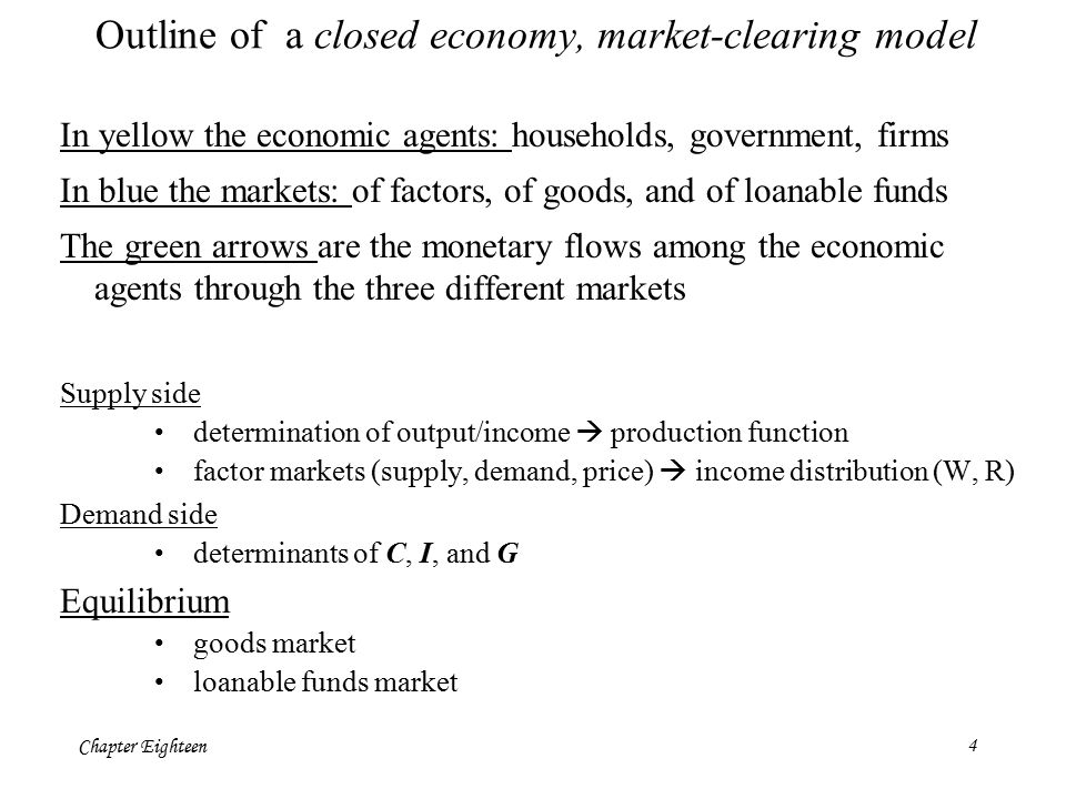 4 Outline of a closed economy, market-clearing model In yellow the economic agents: households, government, firms In blue the markets: of factors, of goods, and of loanable funds The green arrows are the monetary flows among the economic agents through the three different markets Supply side determination of output/income  production function factor markets (supply, demand, price)  income distribution (W, R) Demand side determinants of C, I, and G Equilibrium goods market loanable funds market